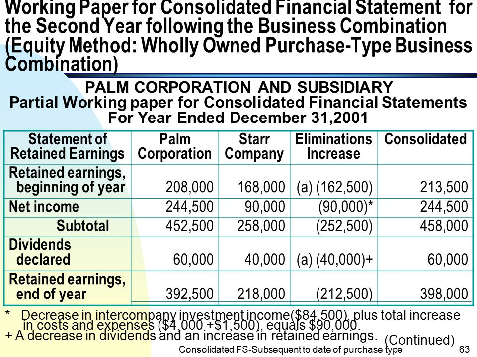 Working Paper for Consolidated Financial Statement for the Second Year following the Business Combination (Equity Method: Wholly Owned Purchase-Type Business Combination)