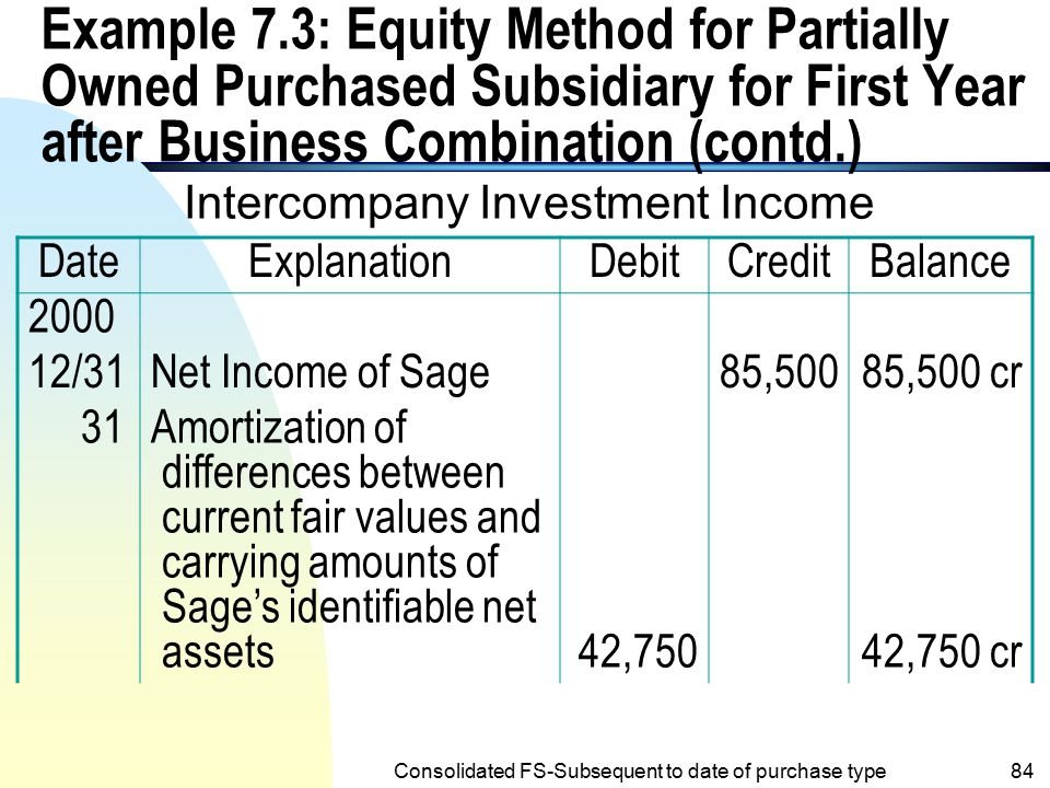 Example 7.3: Equity Method for Partially Owned Purchased Subsidiary for First Year after Business Combination (contd.)