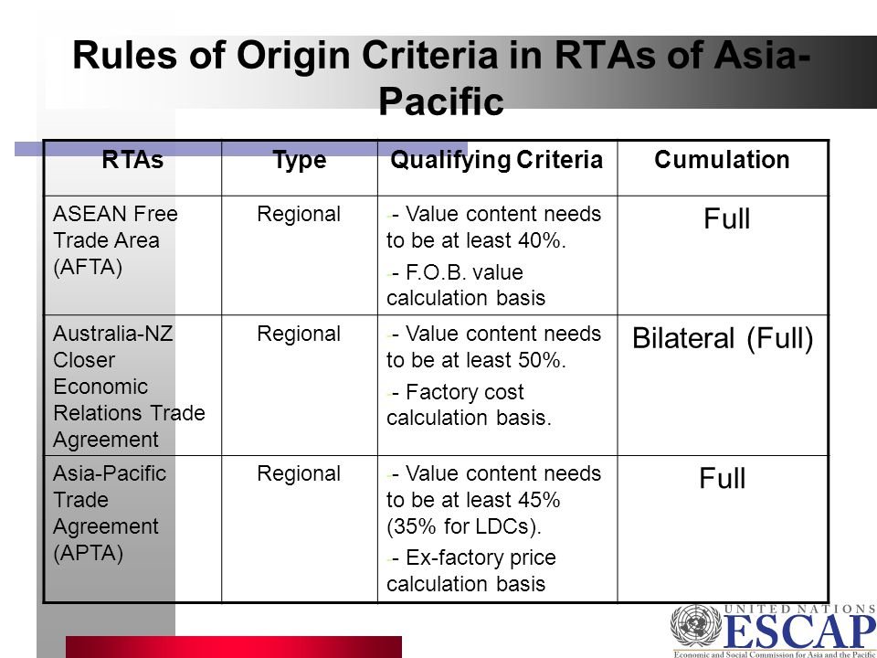 Rules of Origin under the Asia-Pacific Trade Agreement (APTA) - ppt