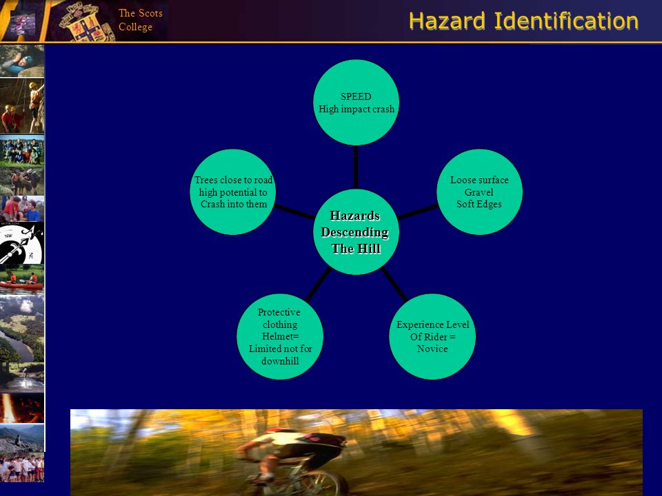 Hazard Identification