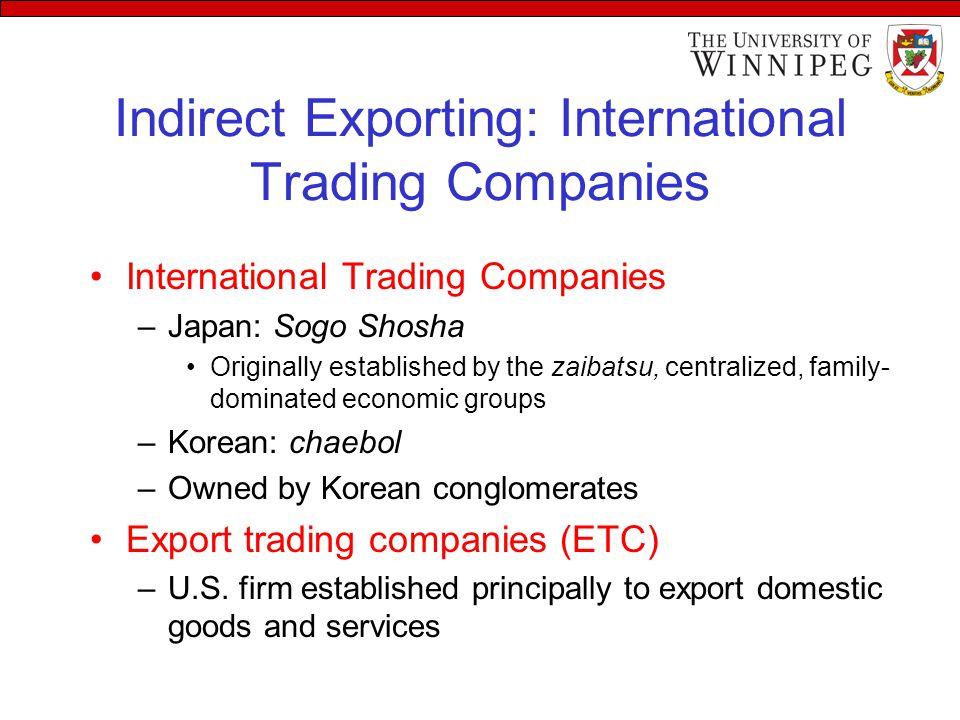 International Market Entry Modes - ppt video online download