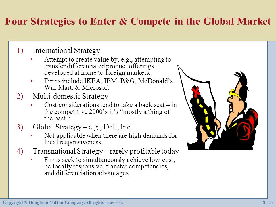 strategy and the competitive environment Competitive environmental analysis introduction any successful business organization would operate with a strategic management where vision and mission is defined vision and mission of such an organization is formulated based on the environmental factors.