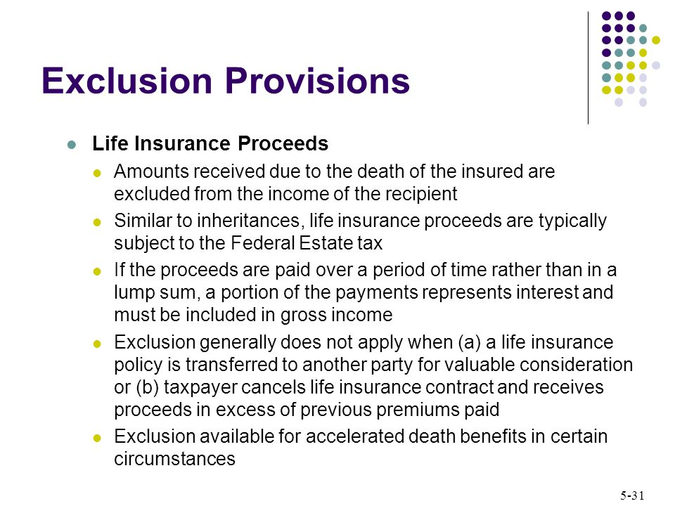 Gross Income And Exclusions Ppt Download