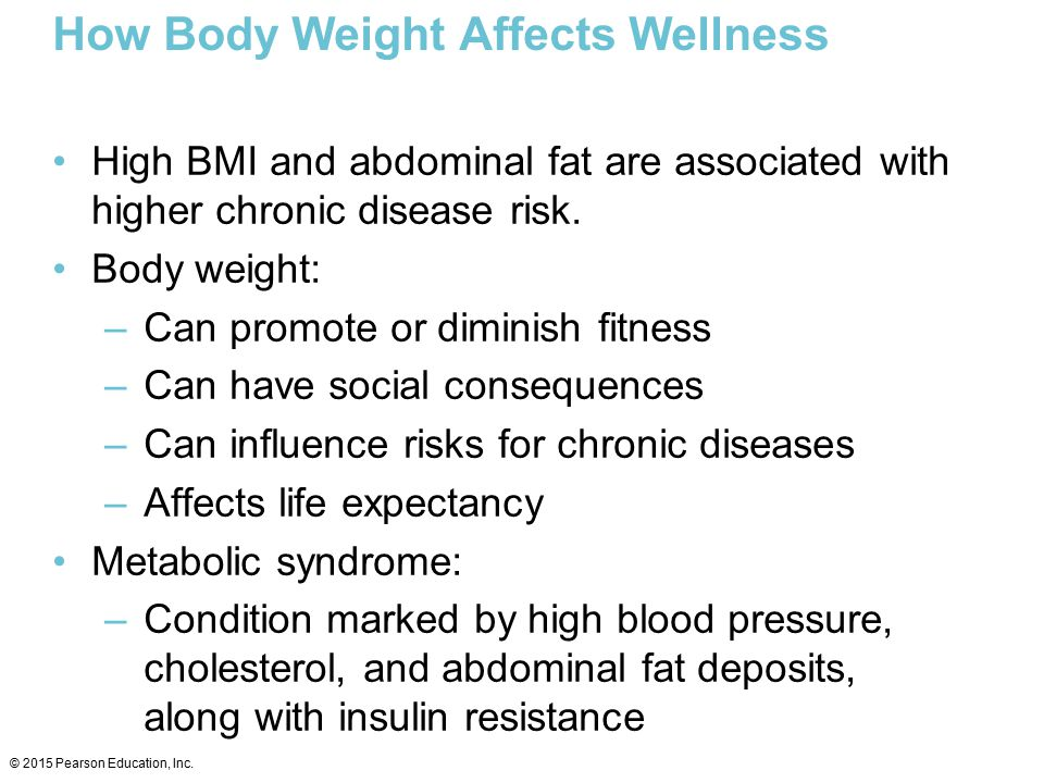 How Body Weight Affects Wellness