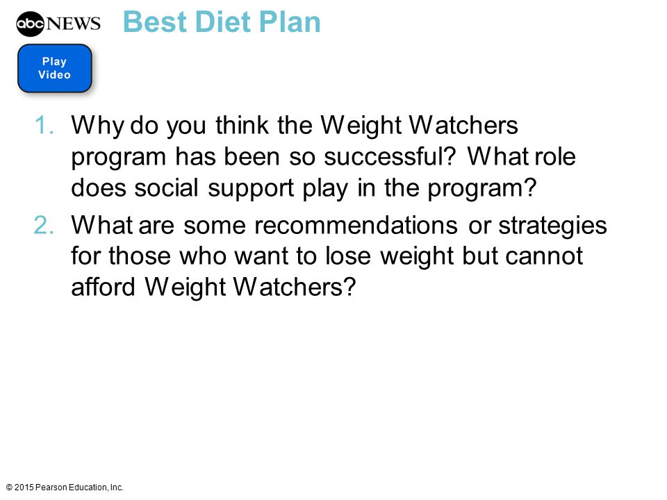 Best Diet Plan Why do you think the Weight Watchers program has been so successful What role does social support play in the program
