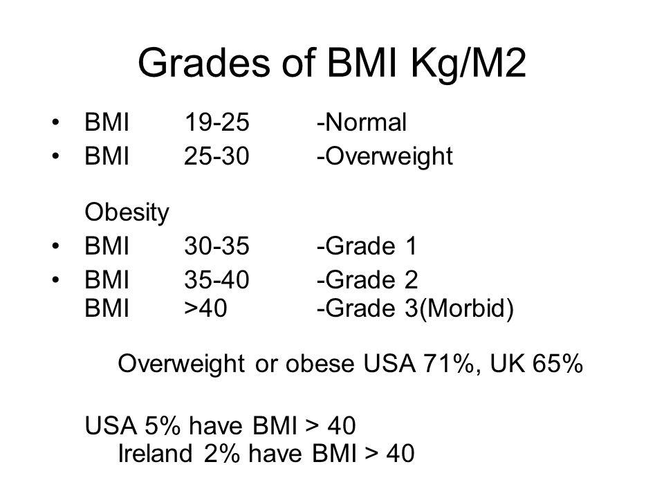 Jessica Ashley 5'9 130 lbs 32D-25-36 BMI 19.2 | Celebrity ...