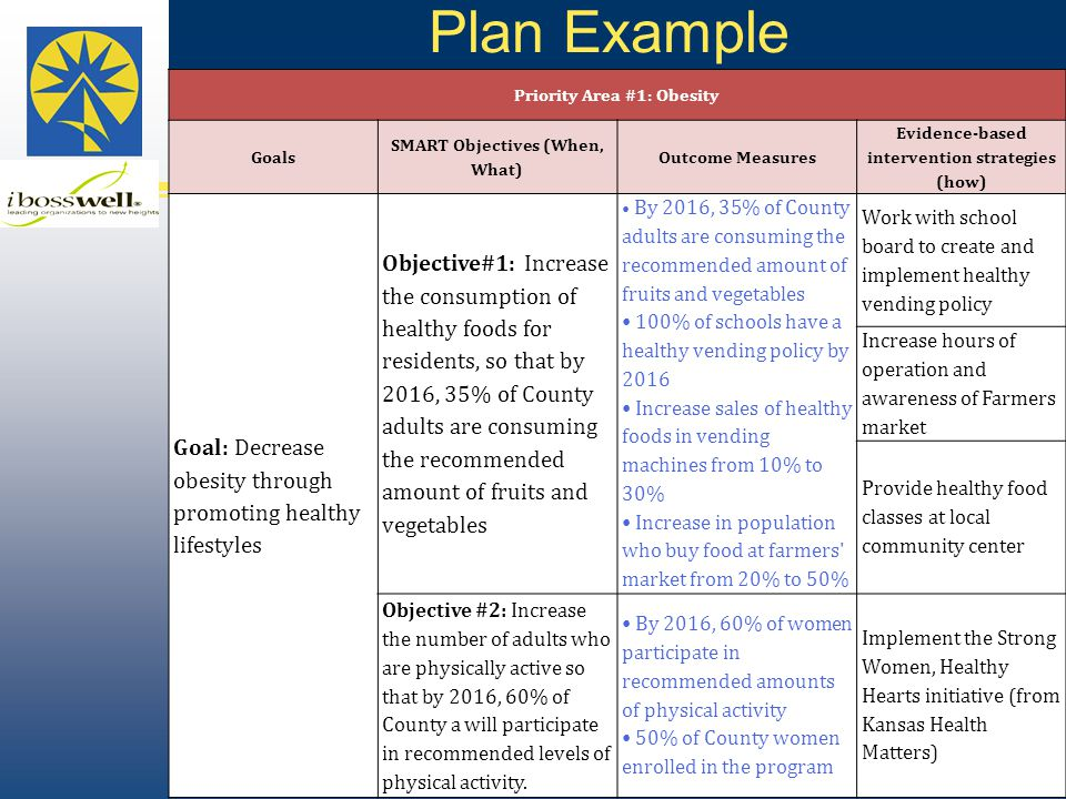 policy analysis goals and objectives Section 8 goals & objectives  what we found through section 7, the analysis of needs, is that these three goals were supported by the needs that were identified by community, advocates, officials, and professionals  the parks commission has adopted an acquisition policy to allow.