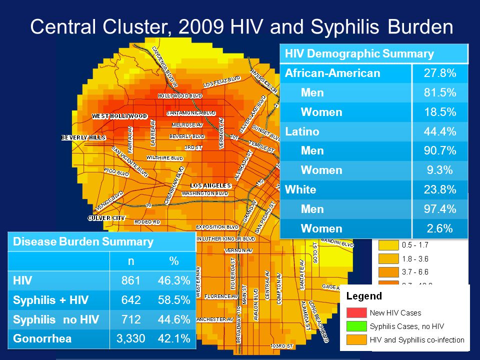 Central Cluster, 2009 HIV and Syphilis Burden