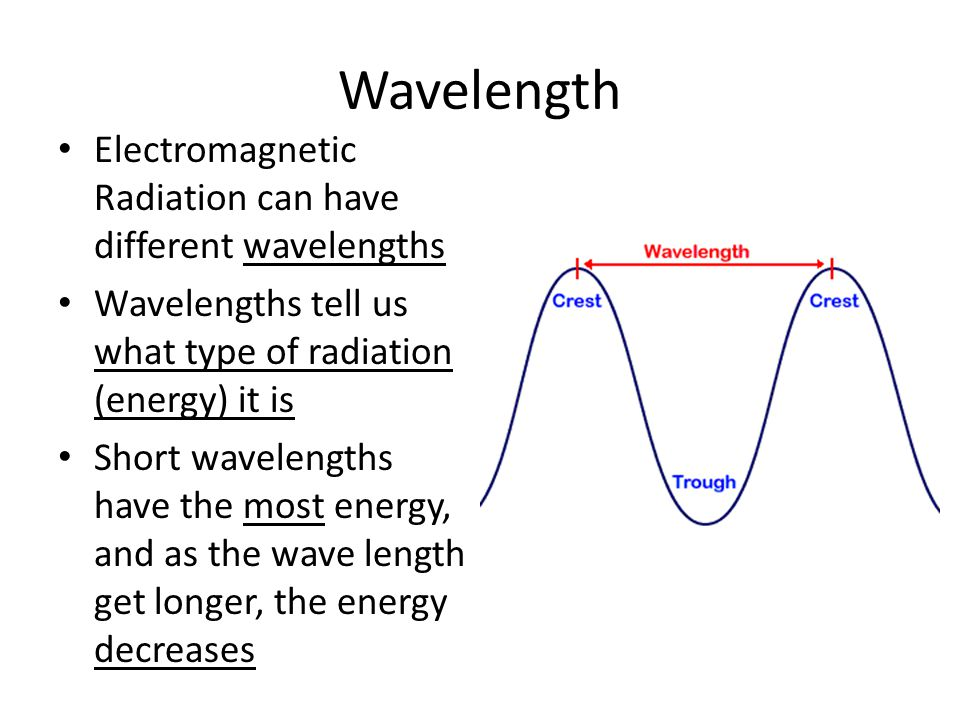 Wavelength Electromagnetic Radiation can have different wavelengths