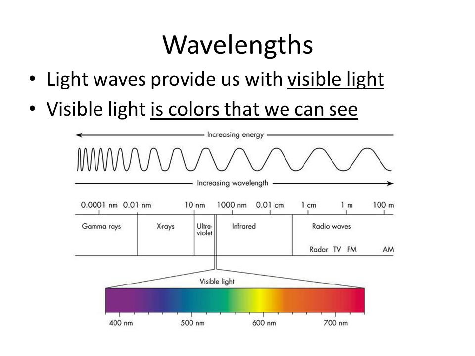 Wavelengths Light waves provide us with visible light