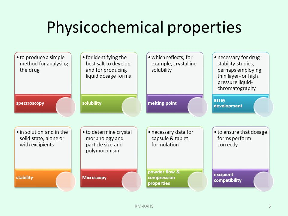 Phases in drug developments I: Pre-clinical studies - ppt video
