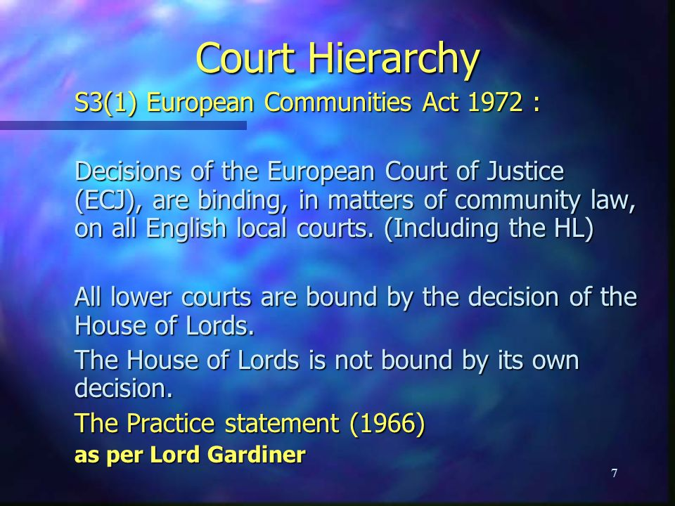Court Hierarchy S3(1) European Communities Act 1972 :