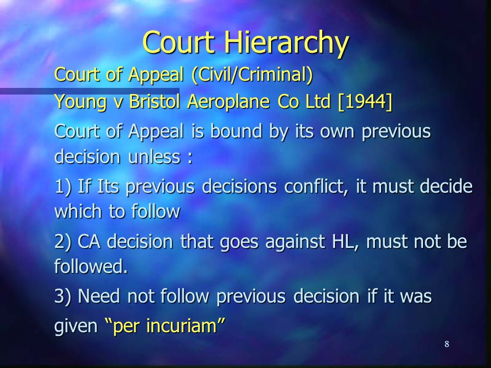 Court Hierarchy Court of Appeal (Civil/Criminal)