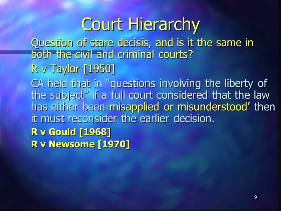 Court Hierarchy Question of stare decisis, and is it the same in both the civil and criminal courts