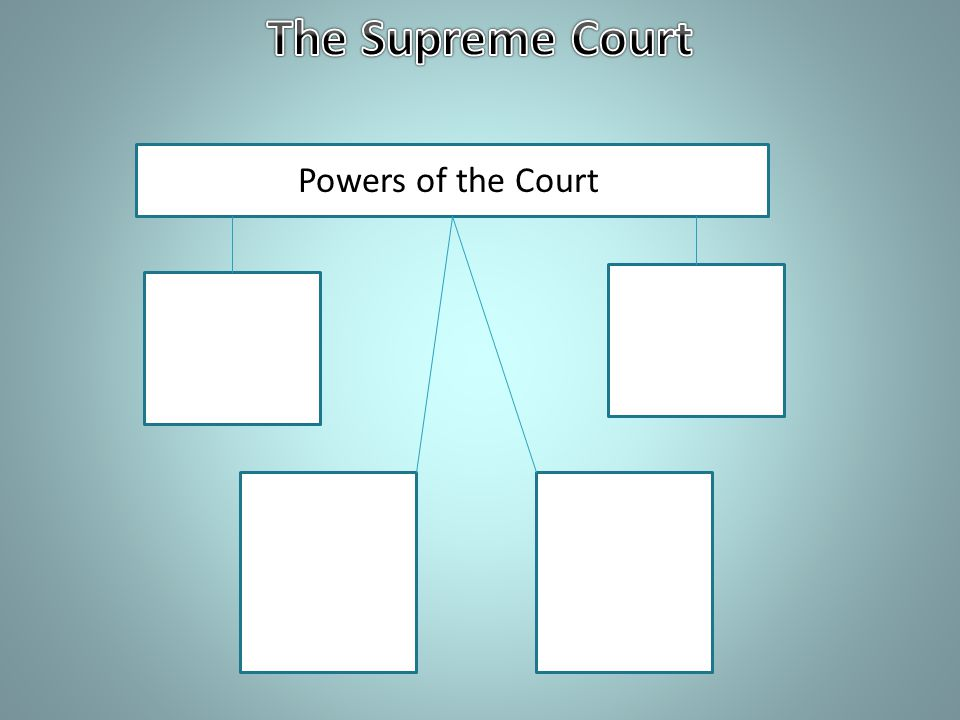 The Supreme Court Powers of the Court