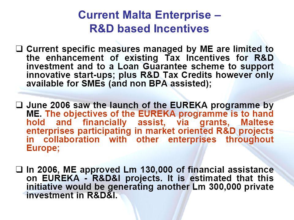 Cur Malta Enterprise R D Based Incentives