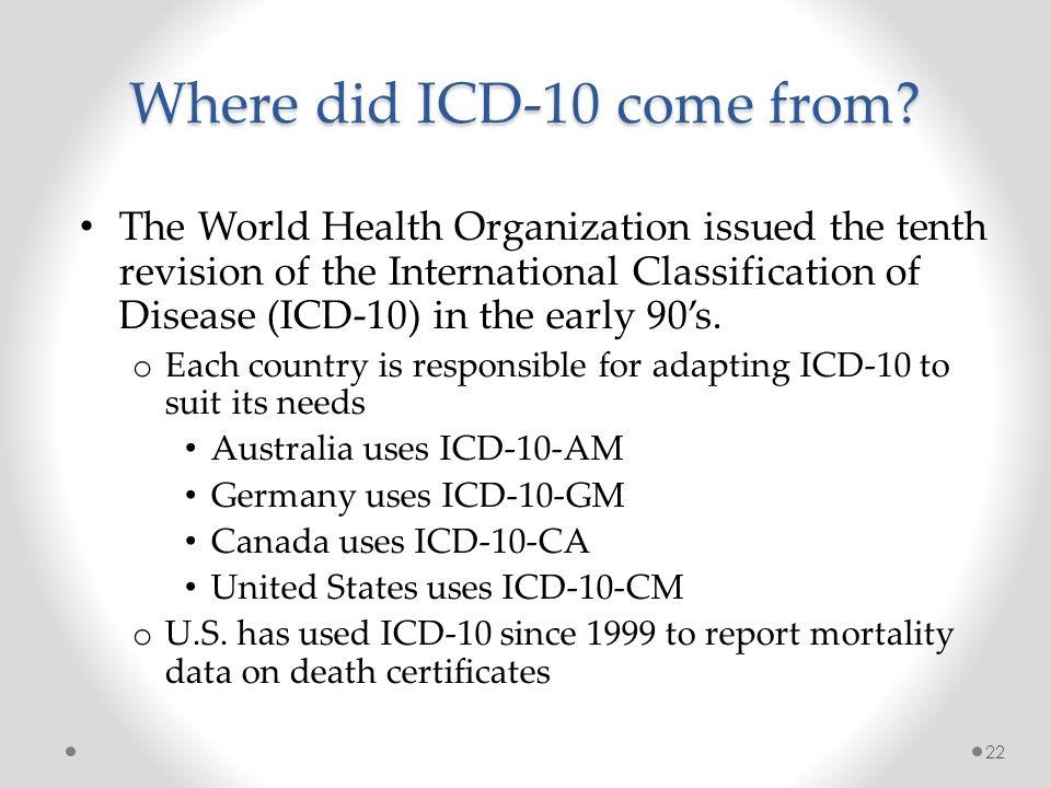 ICD-10 Boot Camp On Behalf of: Oklahoma Chiropractors