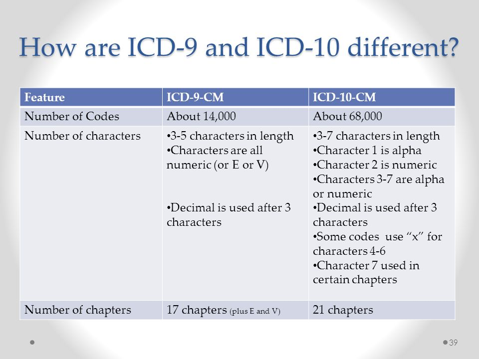 How are ICD-9 and ICD-10 different