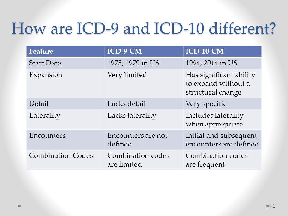 L5 radiculopathy icd 10