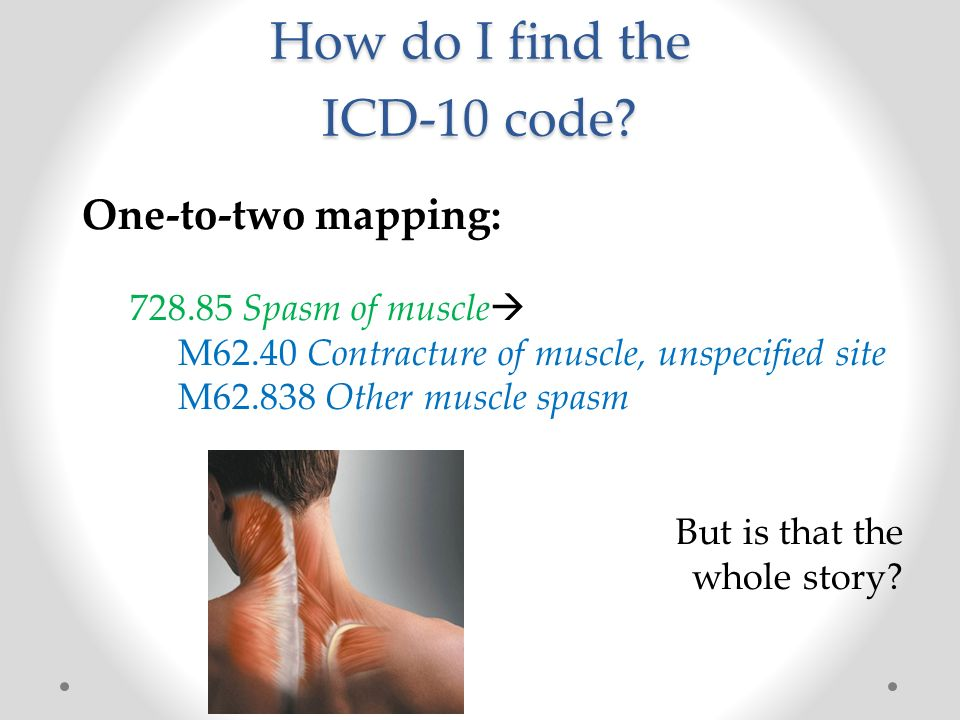 ICD-10 Boot Camp On Behalf of: Oklahoma Chiropractors
