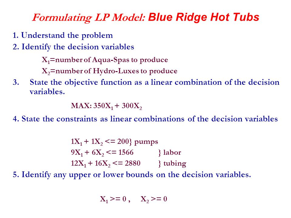 Formulating LP Model: Blue Ridge Hot Tubs