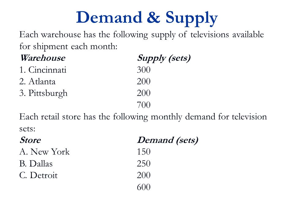 Demand & Supply Each warehouse has the following supply of televisions available for shipment each month: