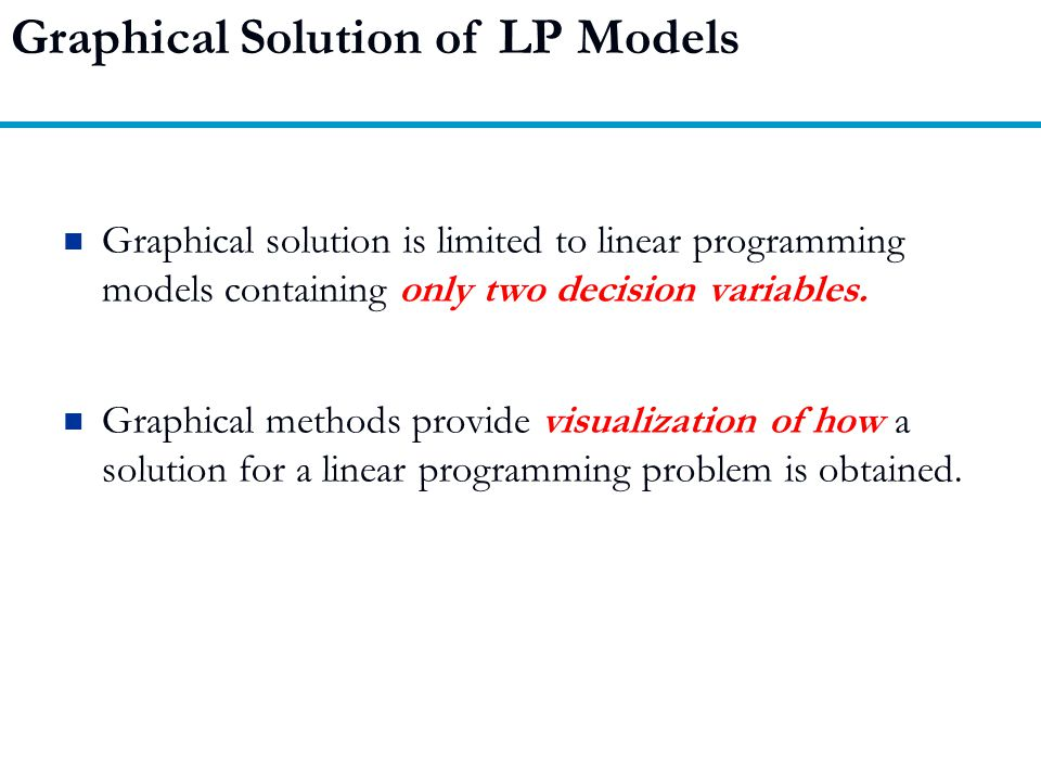 Graphical Solution of LP Models