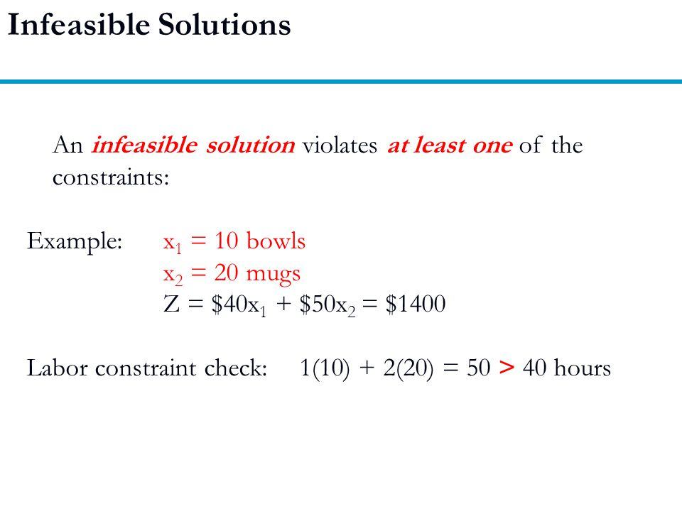 Infeasible Solutions An infeasible solution violates at least one of the constraints: Example: x1 = 10 bowls.