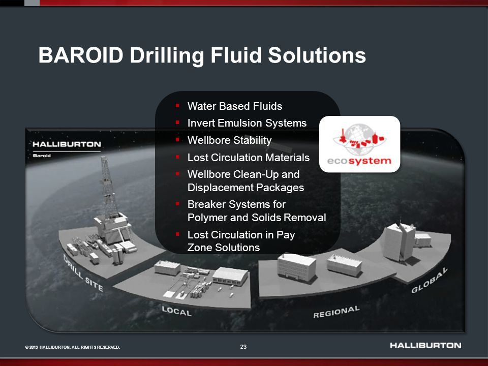Baroid High-Performance Invert Emulsion Fluid Systems - ppt