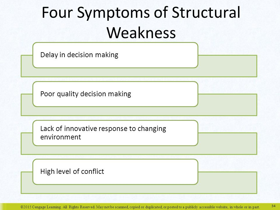 Four Symptoms of Structural Weakness