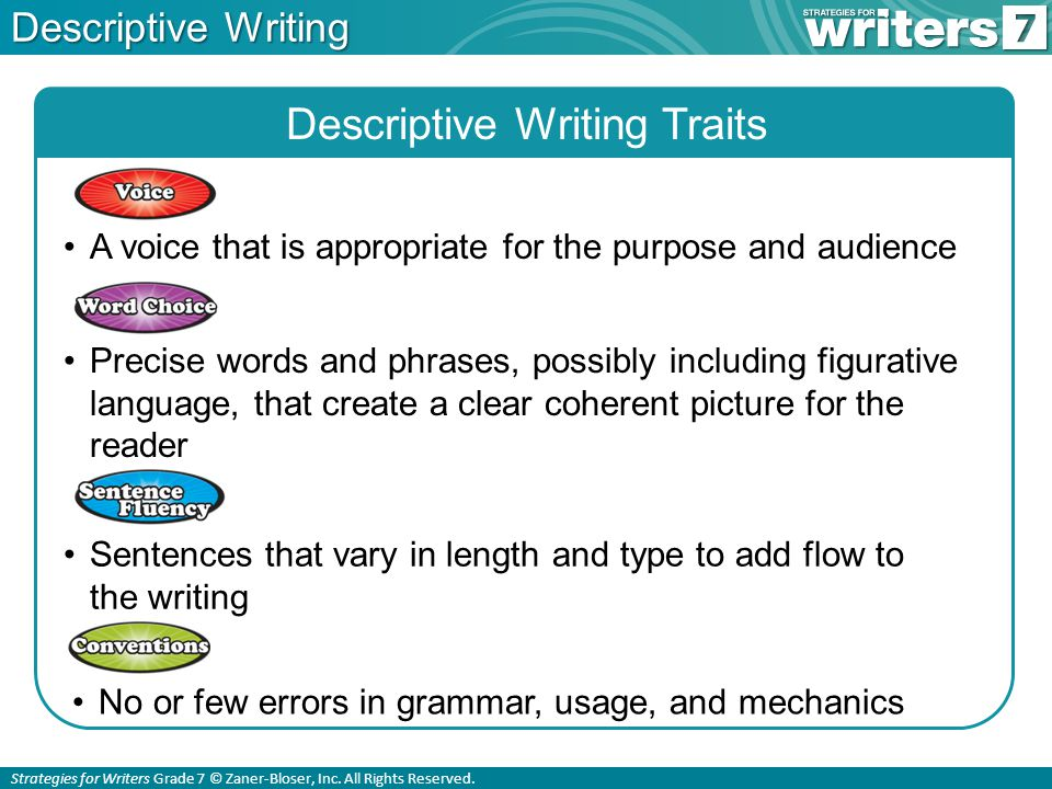 what is descriptive writing ppt download