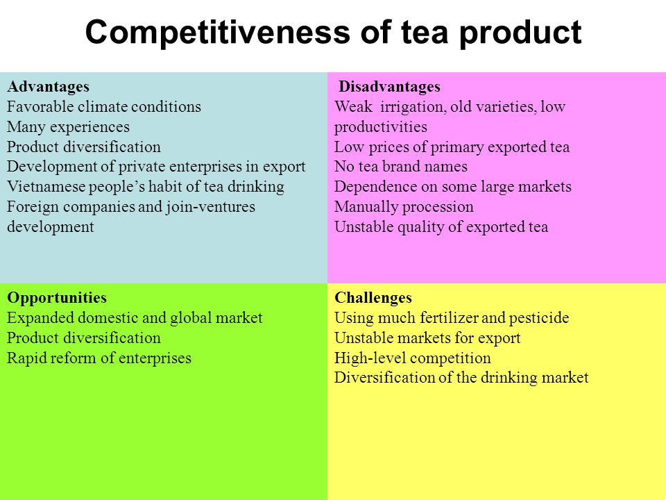 Competitiveness of tea product