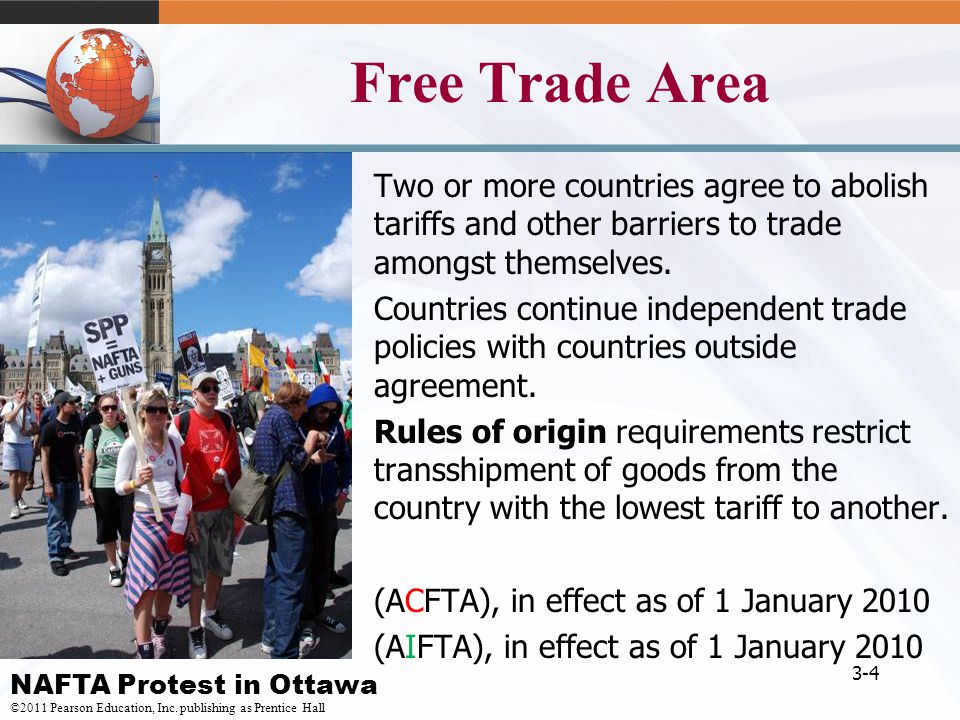 Free Trade Area Two or more countries agree to abolish tariffs and other barriers to trade amongst themselves.