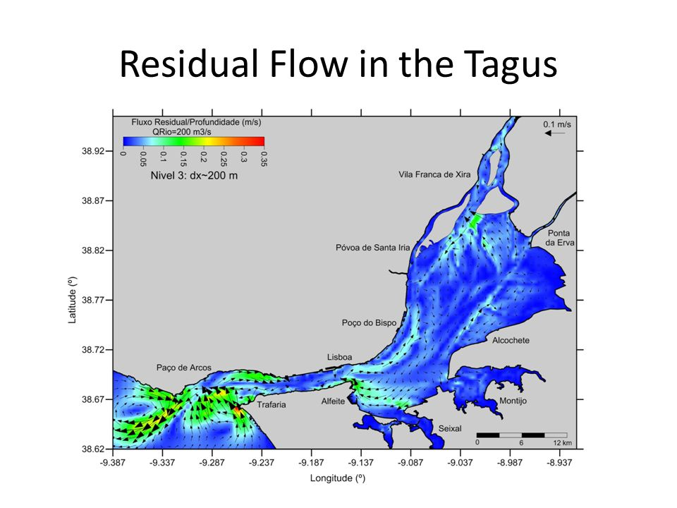 Residual Flow in the Tagus
