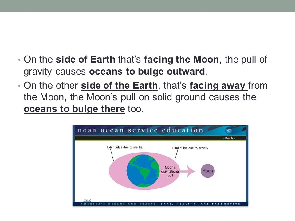 On the side of Earth that's facing the Moon, the pull of gravity causes oceans to bulge outward.