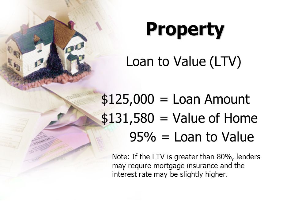 Property Loan to Value (LTV) $125,000 = Loan Amount