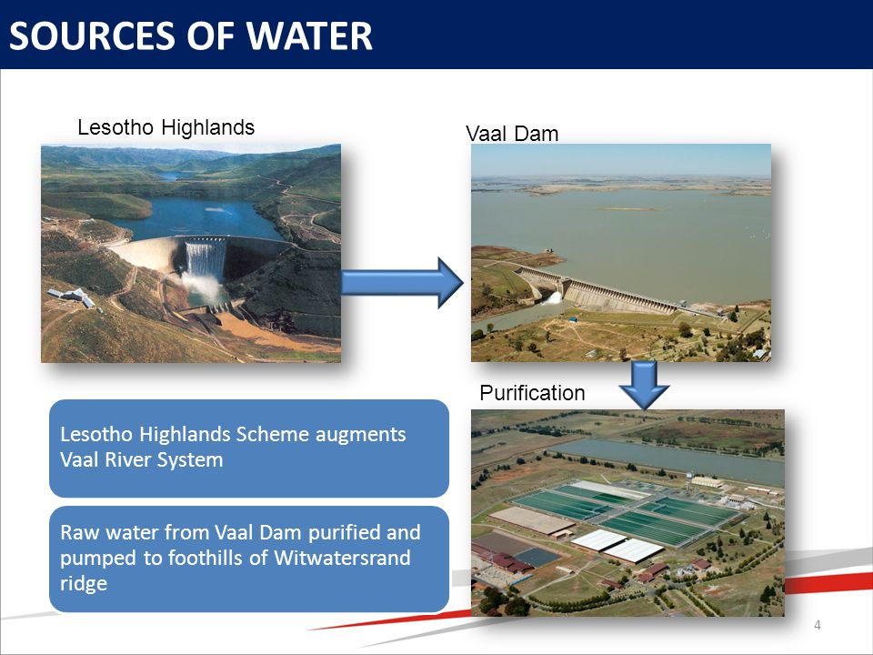 Asset Management Challenges In Rand Water Ppt Video
