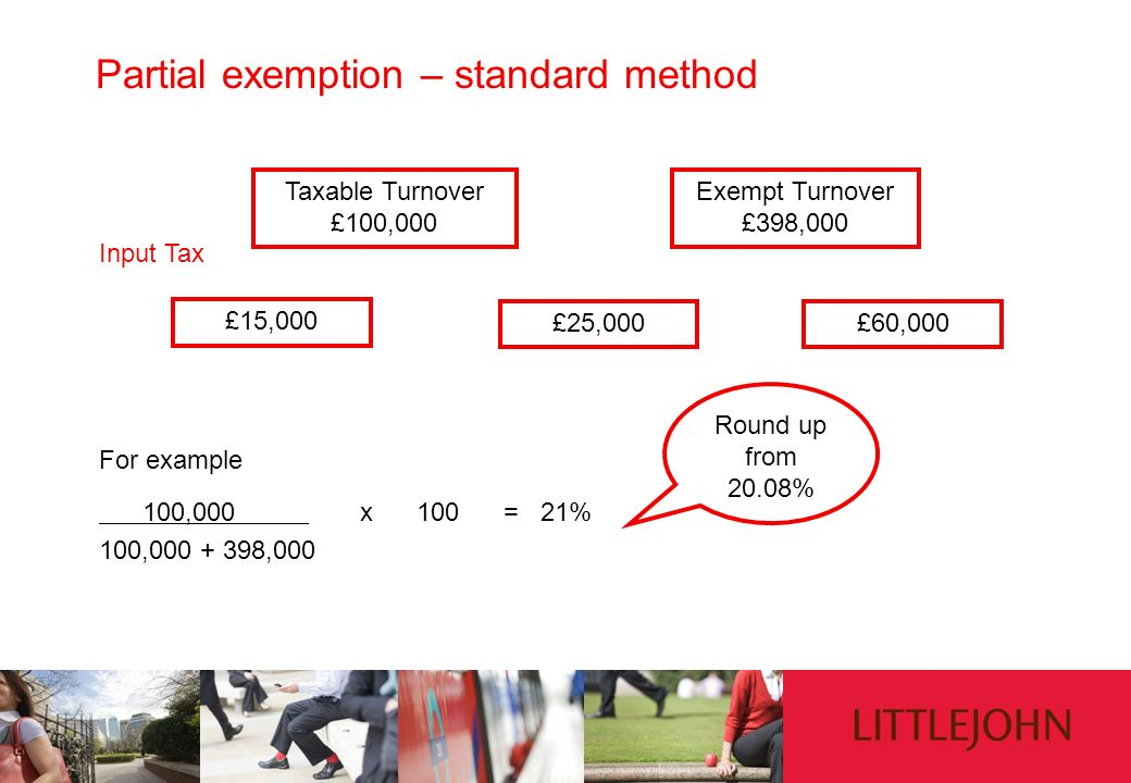 Partial exemption – standard method