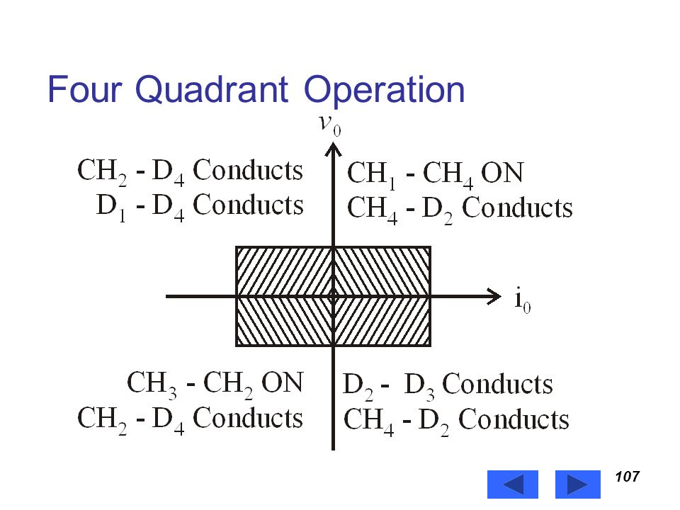 Four Quadrant Operation