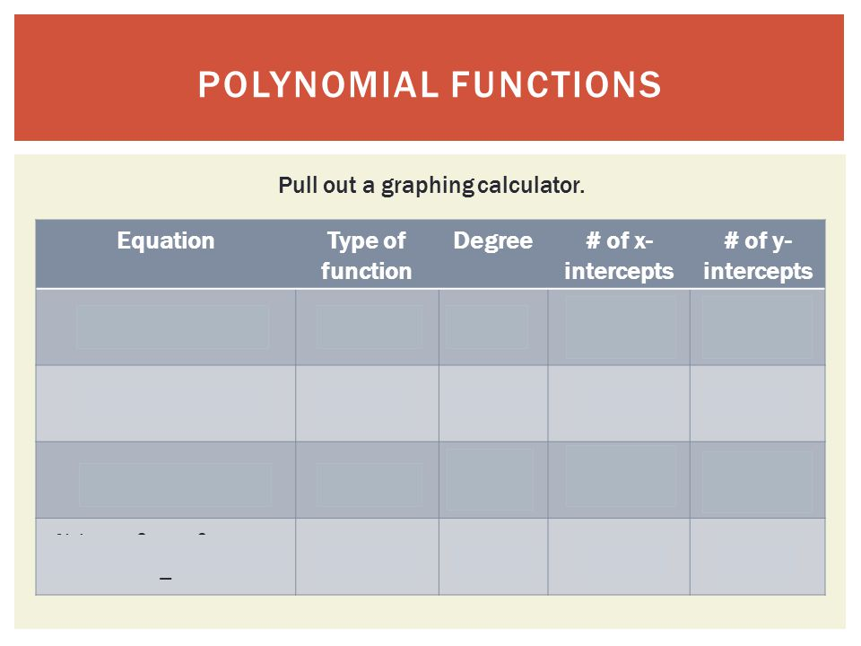 Polynomial functions Chapter ppt video online download