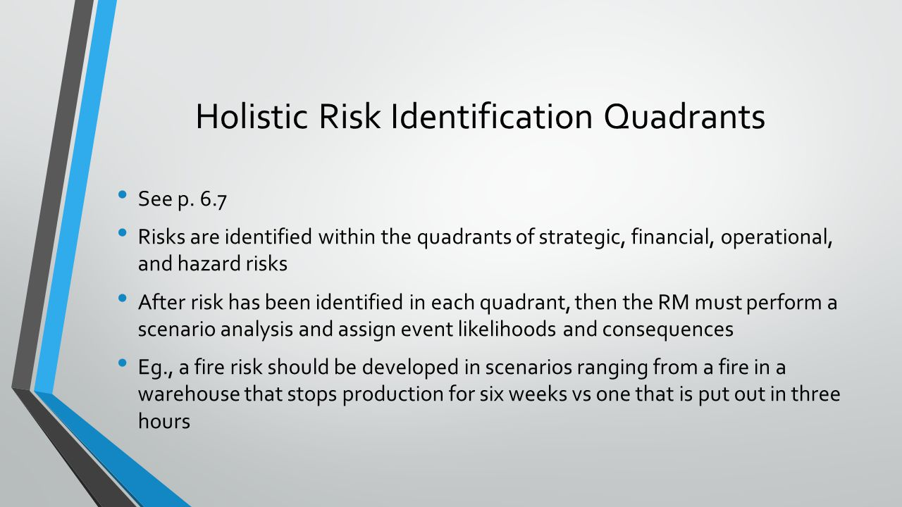 Risk Identification Chapter ppt video online download