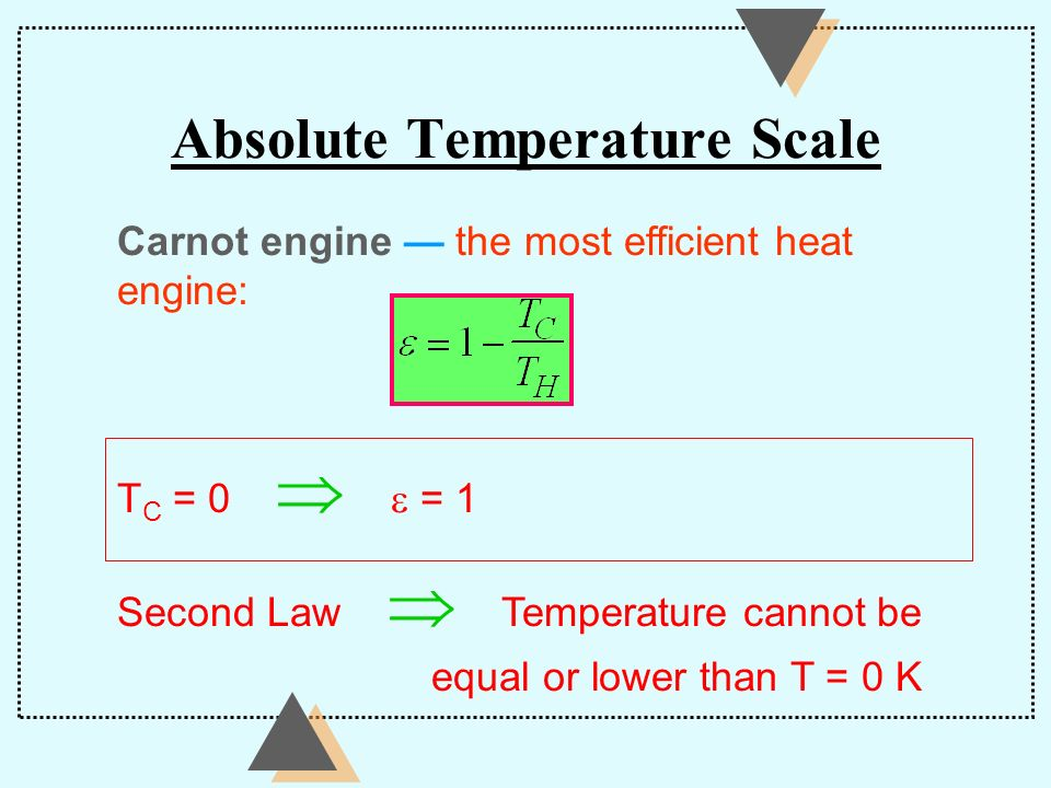 Absolute Temperature Scale