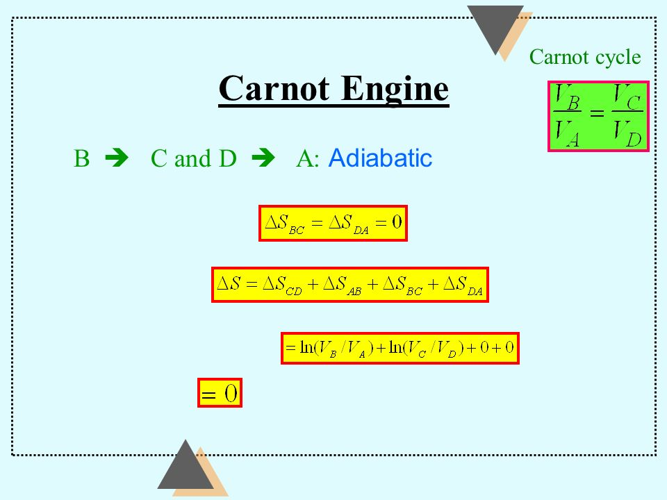 Carnot cycle Carnot Engine B  C and D  A: Adiabatic