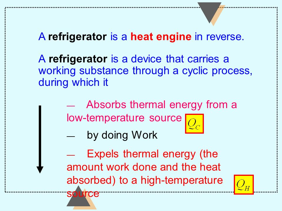 A refrigerator is a heat engine in reverse.