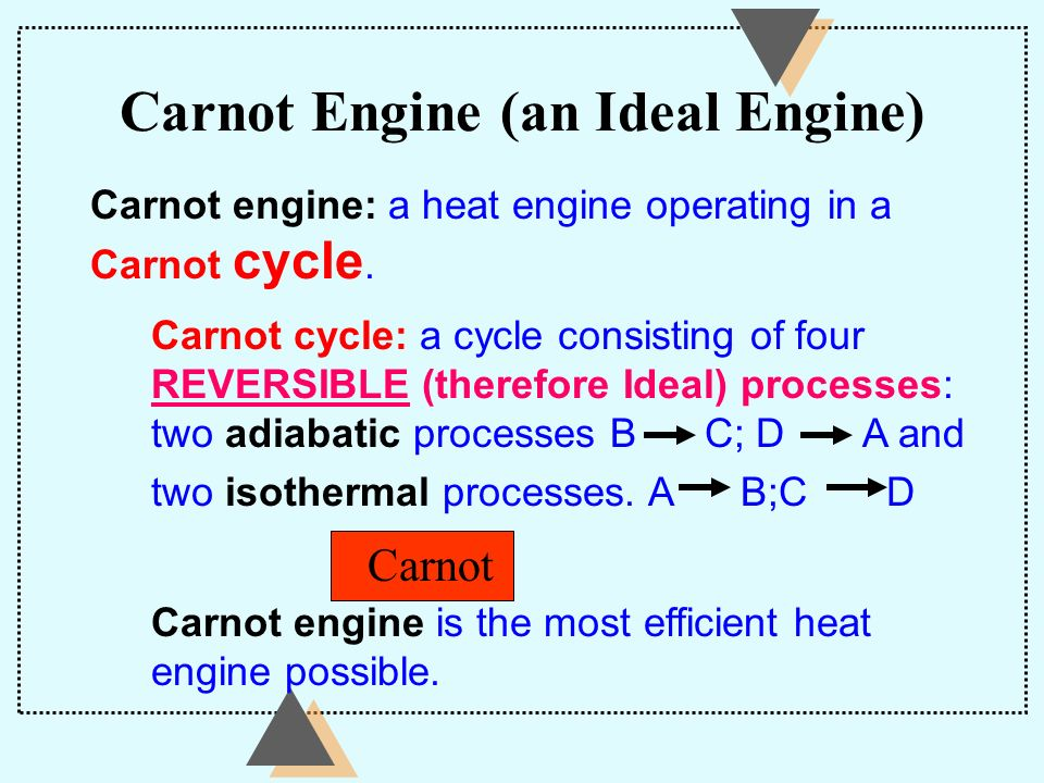 Carnot Engine (an Ideal Engine)