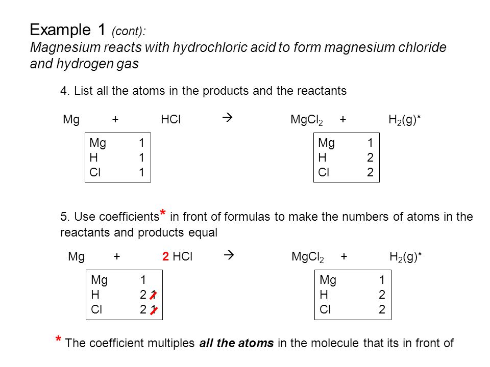 reaction of magnesium with hydrochloric acid to produce hydrogen gas