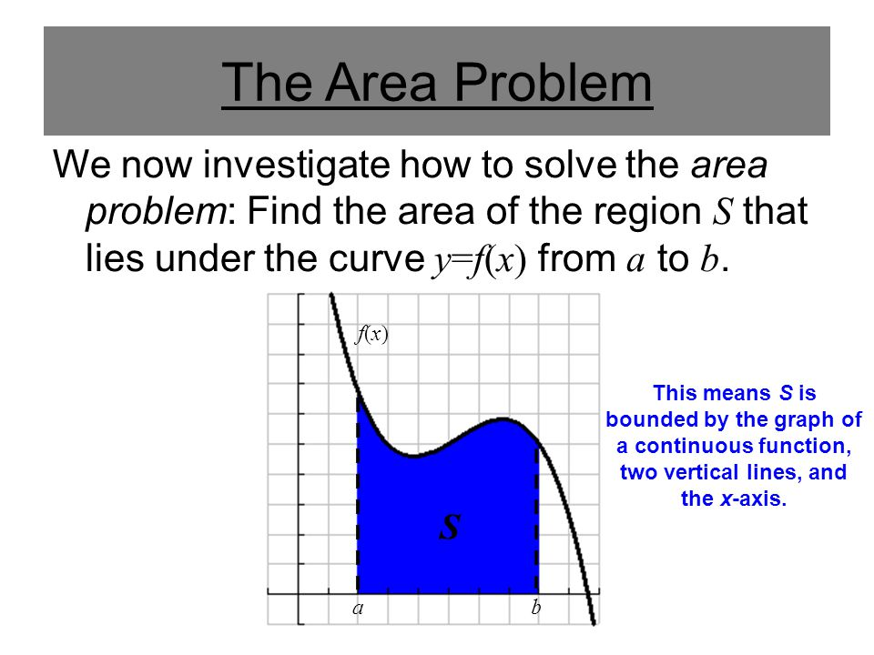 The Area Problem We now investigate how to solve the area problem: Find the area of the region S that lies under the curve y=f(x) from a to b.