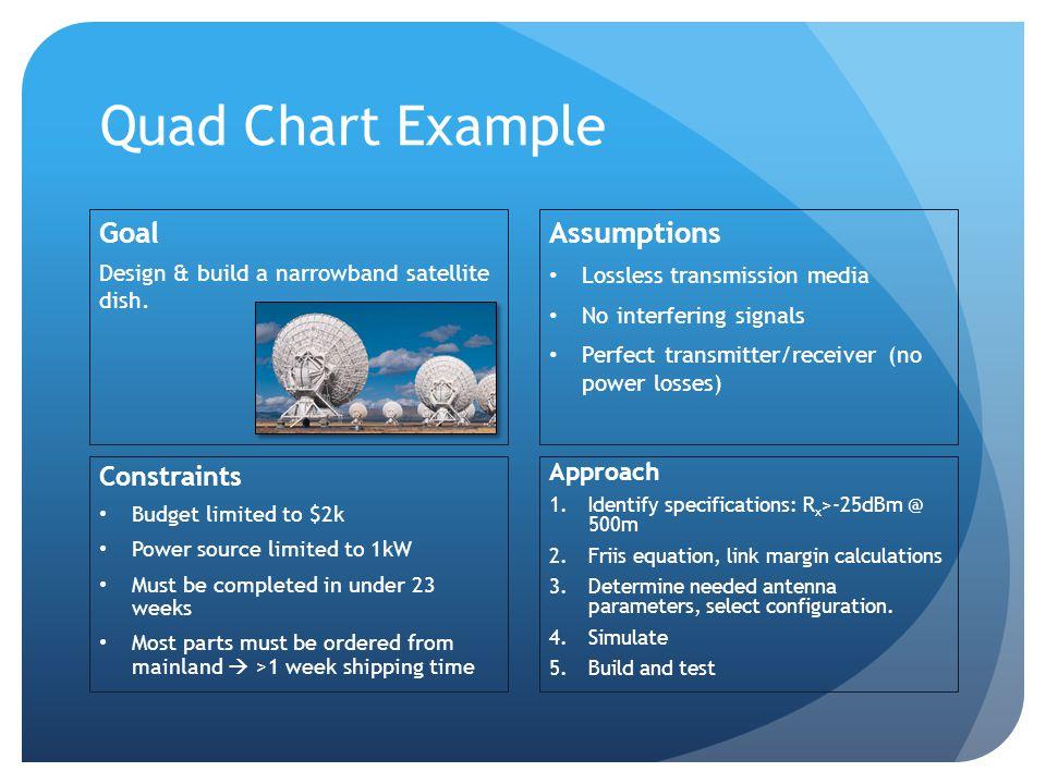 13 Quad Chart Example