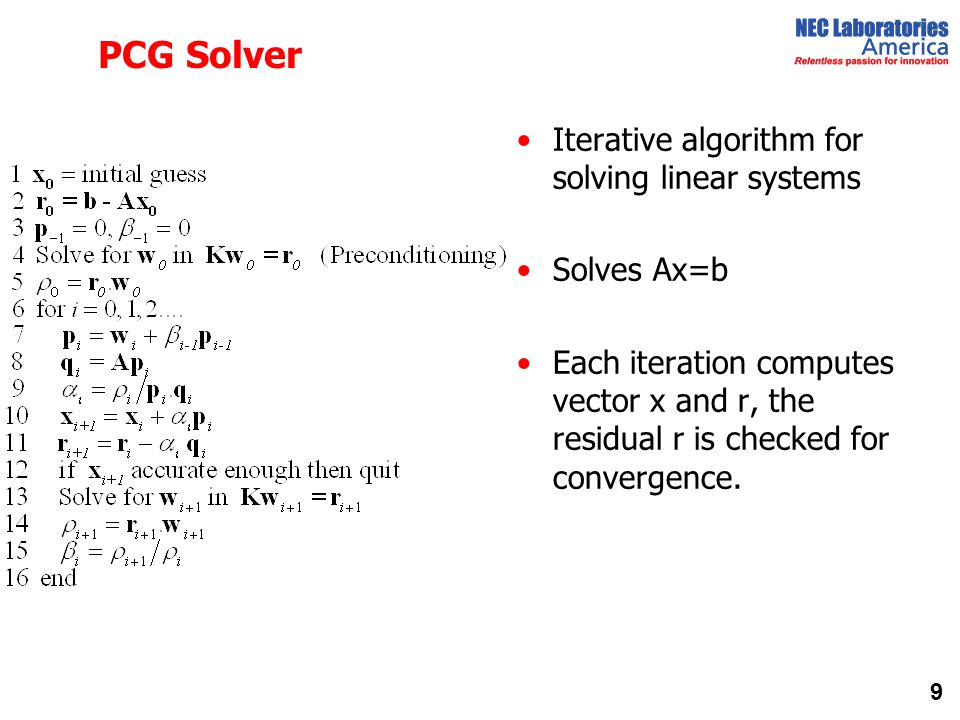 PCG Solver Iterative algorithm for solving linear systems Solves Ax=b