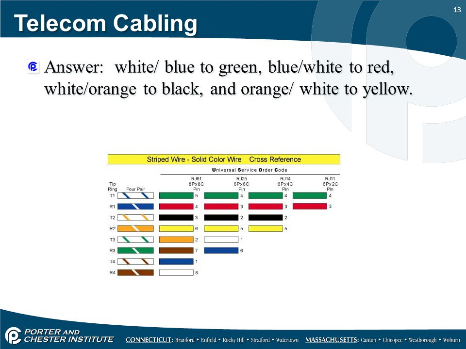 13 telecom cabling answer: white/ blue to green, blue/white to red, white/orange  to black, and orange/ white to yellow